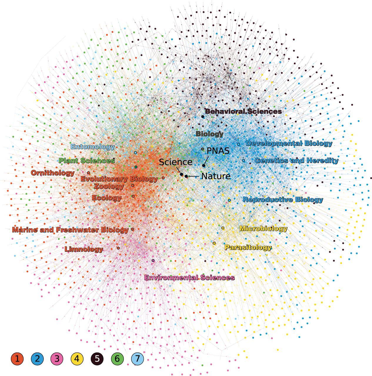 Flujo de manuscritos entre revistas científicas