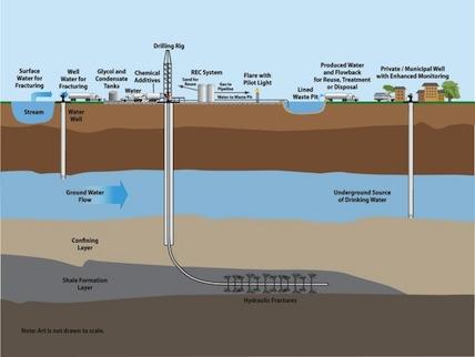 """Zientziateka: """"Una visión del 'fracking' desde la geología"""""""
