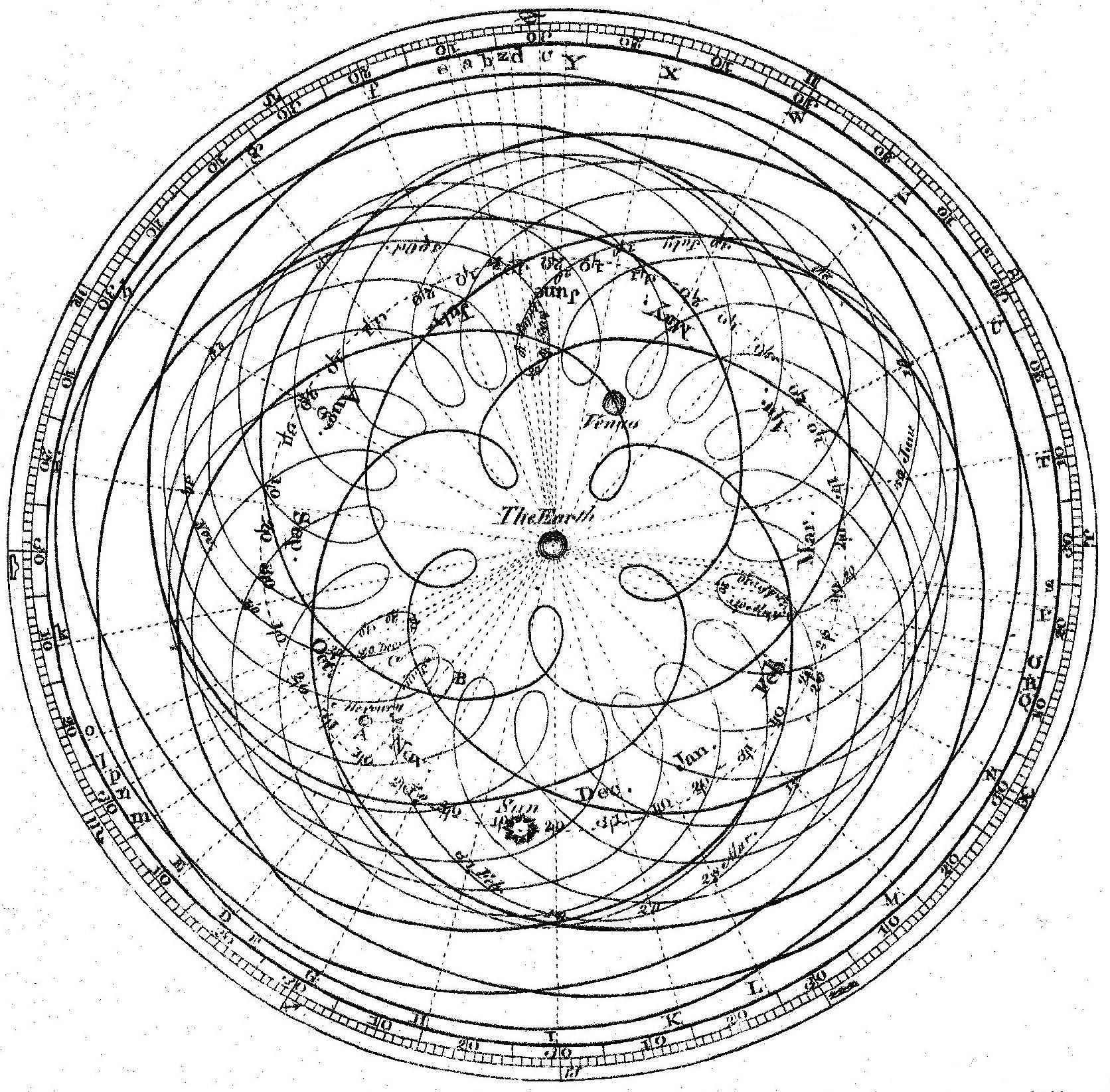 Incompletitud y medida en física cuántica (y VIII): esperando a Didinberg