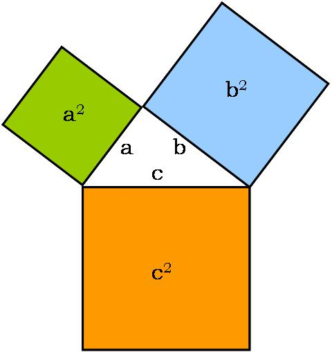 Imagen 1 - pitagoras