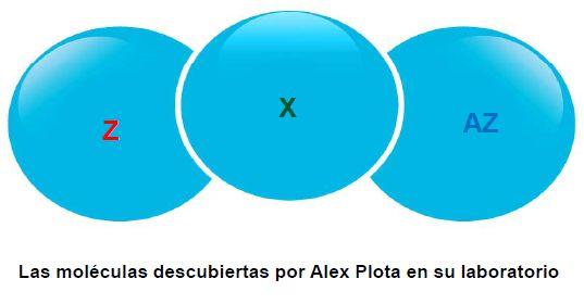 Los experimentos de Alex Plota o cómo las matemáticas revelan los resultados de una reacción química