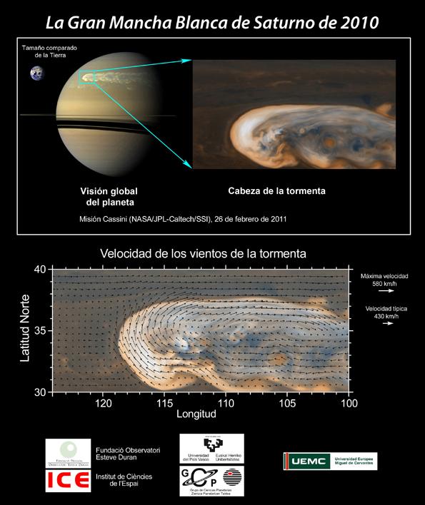 Desvelado el misterio de la Gran Mancha Blanca de Saturno