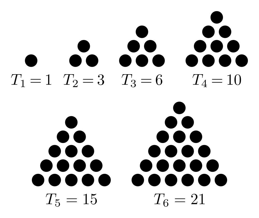 book A Configurational Model of Matter