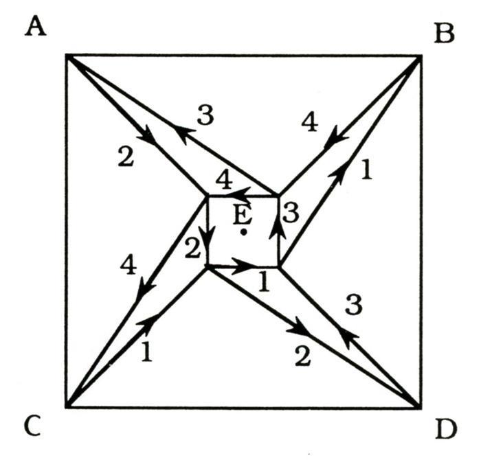 Quad: pura geometría