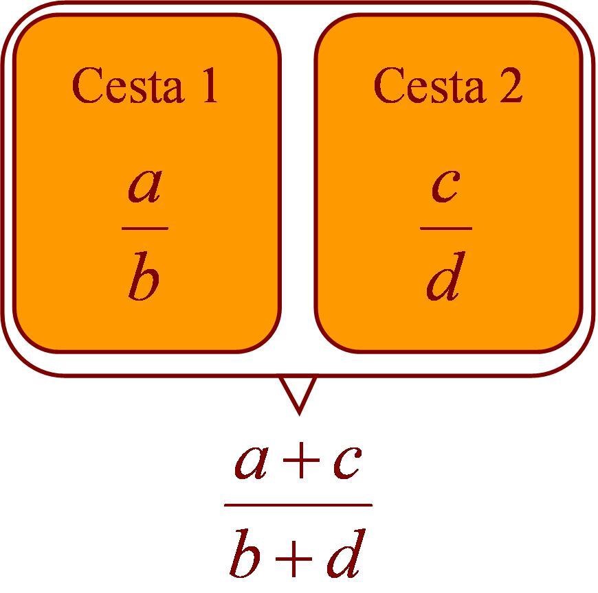 La regla de los números intermedios y el parque automovilístico de Bilbao