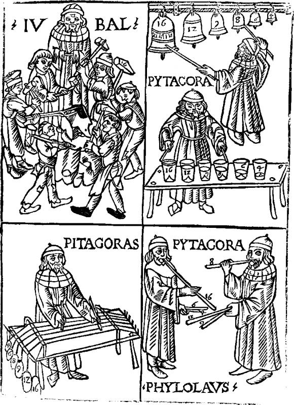 """Ilustración que muestra las experiencias de Pitágoras sobre el fundamento matemático de la armonía musical –grabado de """"Theorica Musicae"""", F. Gaffurio, 1492."""