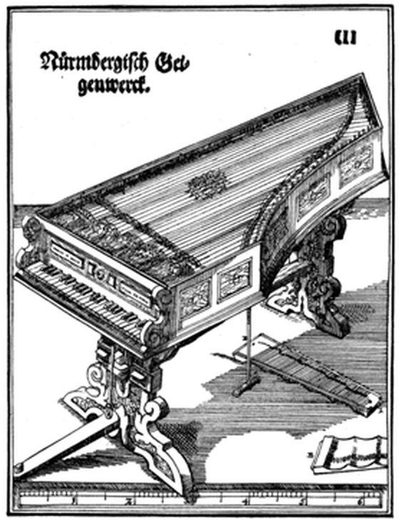 Geigenwerk, Syntagmamusicum de Praetorious