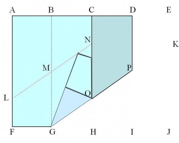 De esta forma hemos marcado dos líneas inclinadas paralelas, GK y LD; volvemos a doblar el papel por GK, y entonces doblando por DP se lleva EK sobre el segmento CN, pero con cuidado de que quede el papel como aparece en la imagen