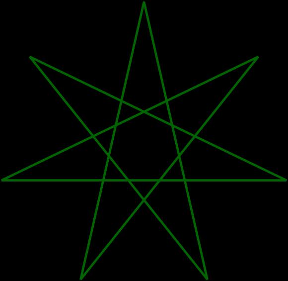 Heptagramas obtuso y agudo, las dos estrellaciones del heptágono