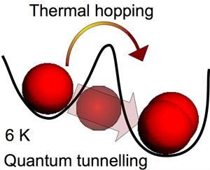 quantum-tunnelling_300m