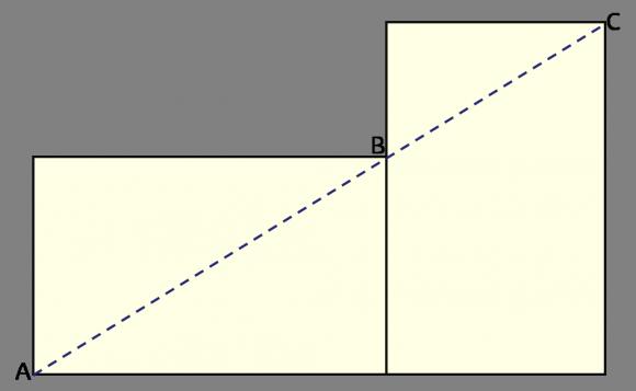 Si tomamos dos rectángulos iguales y los colocamos uno, en horizontal, junto al otro, en vertical, en contacto, y unimos los vértices opuestos –A y C en la imagen-, entonces el rectángulo será áureo si, y sólo si, el segmento pasa por el vértice B