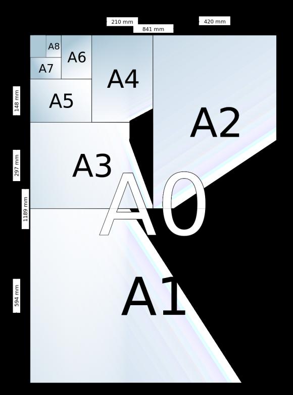 Los diferentes formatos de la serie de papeles DIN A, desde el DIN A0 hasta el DIN A10, según la norma ISO 216 de la Organización Internacional para la Estandarización (International Organization for Standardization, ISO)