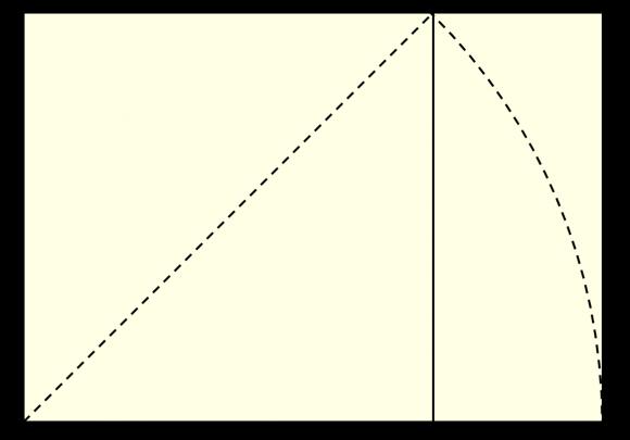 Construcción geométrica de un rectángulo √2 a partir de un cuadrado