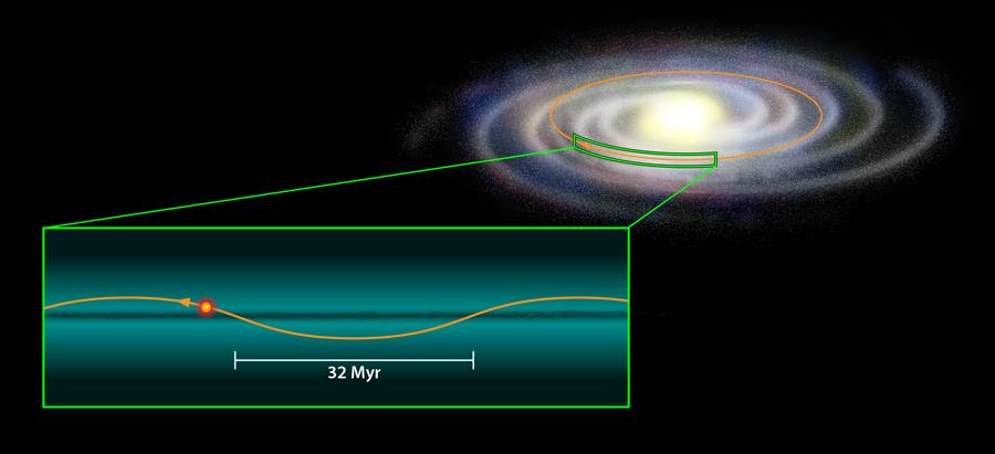 ¿Está la materia oscura detrás de las extinciones masivas?