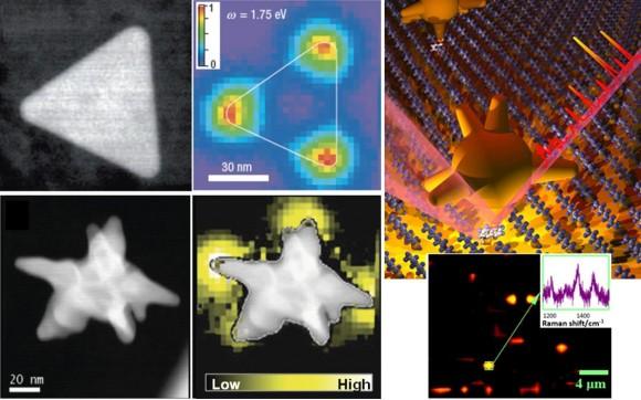 Figura 3. Izquierda y centro: Fotografías de microscopía electrónica de un nanotriángulo de plata y una nanoestrella de oro, junto a la determinación experimental de la distribución de campo sobre su superficie. Derecha: esquema del detección de una única molécula mediante SERS aumentado por una nanoestrella. Se muestra también la distribución de moléculas y un espectro sers característico.