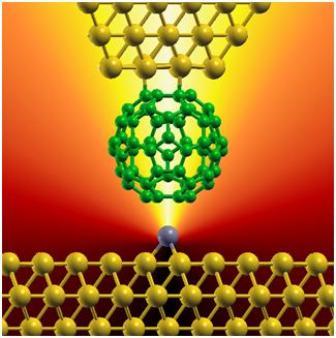 Un modelo para nanoconexiones eléctricas