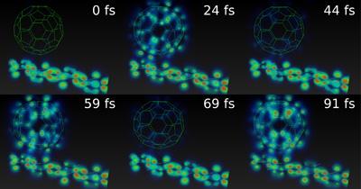 La importancia de la coherencia cuántica en los dispositivos fotovoltaicos orgánicos