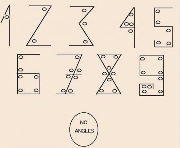 Diapositiva del powerpoint en la que se observa la grafía de cada cifra con exactamente el número de ángulos que tiene el número que representa