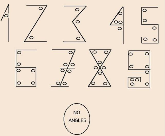 Teorías fantásticas sobre el origen de la grafía de las cifras