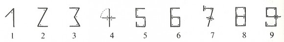 Primera hipótesis fantástica, ligada a los ángulos de cada figura, acerca del origen de las cifras indo-arábigas modernas; versión del libro de G. Ifrah