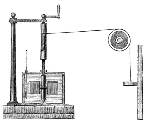 800px-Joule's_Apparatus_(Harper's_Scan)