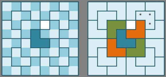 Empezamos con el embaldosado obtenido mediante la inducción del tablero deficiente del problema 1; entonces esta distribución de los colores en el cuadrado central es la única posible, salvo rotación de los colores