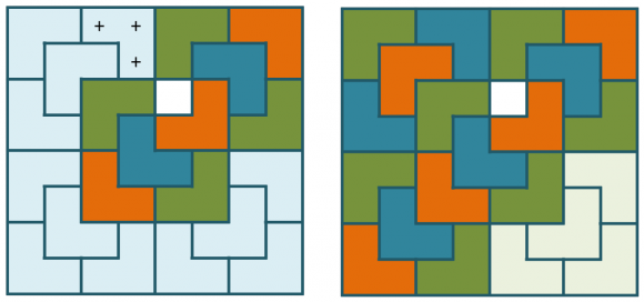 La pieza de la anterior imagen con asteriscos tiene dos opciones de color, azul y verde; si esa pieza es azul, entonces quedan determinados los colores de las tres piezas que la rodean; y la cuestión es qué color tendrá la pieza con los signos de suma, que podrá ser azul o verde; si esa pieza ahora es azul, se llega a la situación de la imagen de arriba, que no se puede resolver manteniendo el hecho de que haya exactamente siete piezas de cada color