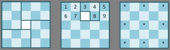 Un tablero deficiente de lado 5 solo se puede embaldosar si el cuadrado que se elimina es uno de los que está marcado con un asterisco
