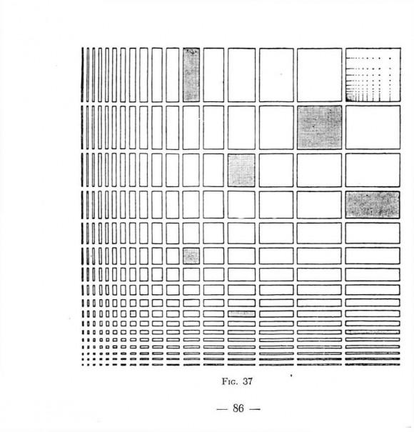Sistema de rectángulos creado a partir de las medidas del Modulor