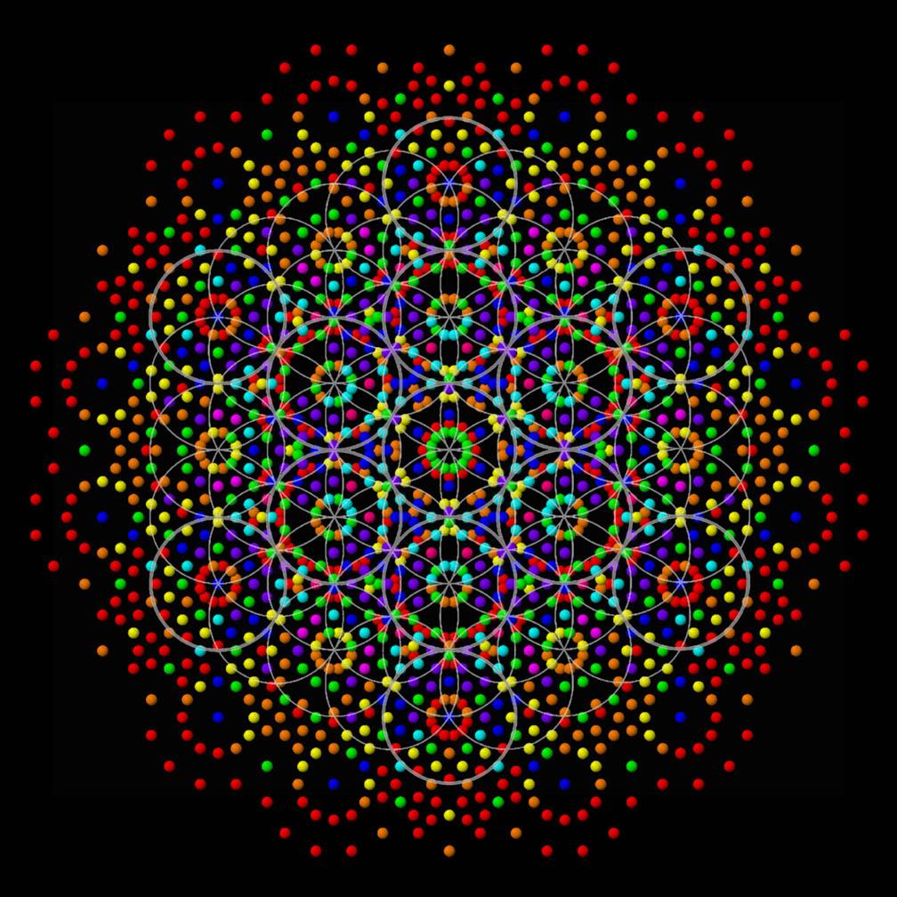 De la simetría y su rotura (II)