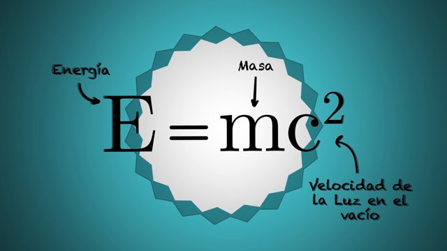 Ciencia Express: E=mc2