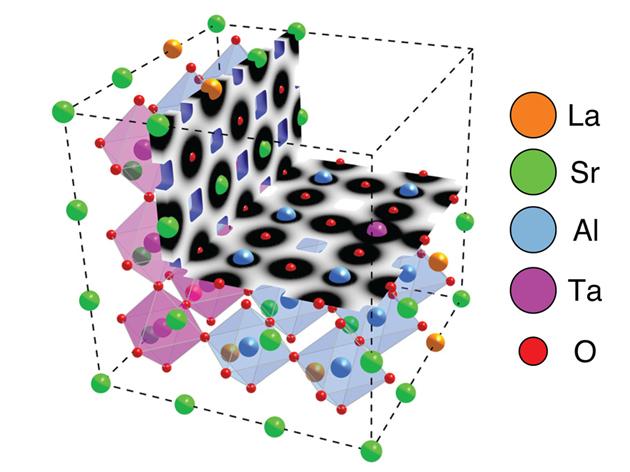 Un método para determinar la estructura átomo a átomo en un cristal
