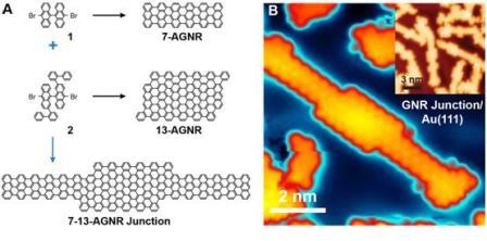 Construcción de heteroestructuras de grafeno con precisión atómica
