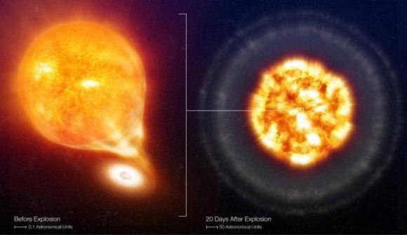 Si vivías en pareja y tienes mucha suerte, quizá puedas morir una segunda vez como supernova de tipo Ia