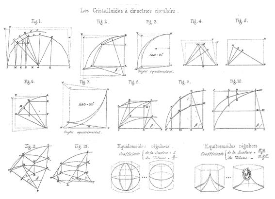 La geometría de los 'cristaloides', según Léopold Hugo