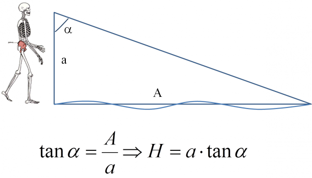 Esquema de cálculo de la anchura de un río