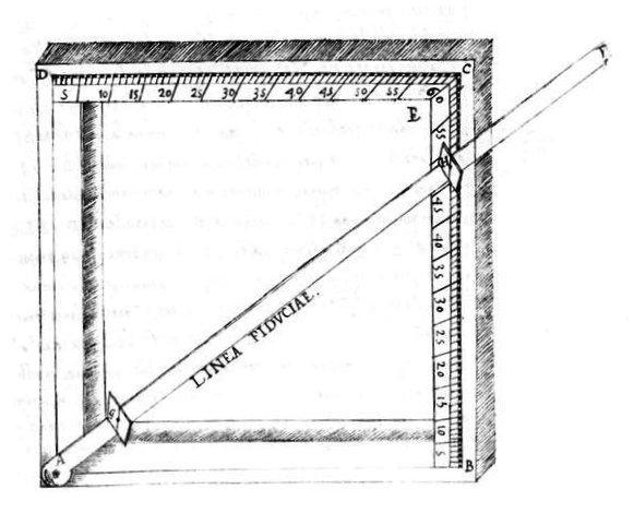Cuadrante geométrico, que consiste en un cuadrado, del que conocemos la longitud del lado, y que tiene marcas de medidas en dos de los lados, los opuestos al vértice desde el que sale la varilla, la cual se utiliza para mirar desde ese vértice y apuntarla hacia la parte superior del edificio que queremos medir, obteniendo así el triángulo que sustituye al de la vara y su sombra en el método 1, que es el triángulo que forman la varilla, con la horizontal y la vertical que están debajo de ella.