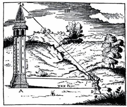 Pie de imagen: Imagen explicativa del uso del cuadrante para medir la altura de una torre, que aparece en el texto L'uso della squadra mobile (1752) de Ottavio Fabri