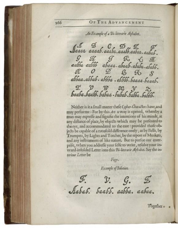 El avance del saber (1605), Francis Bacon