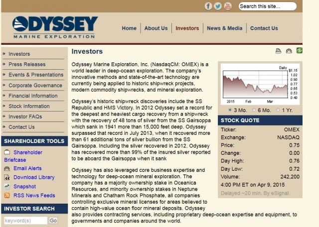 Cotización en NASDAQ de Odissey