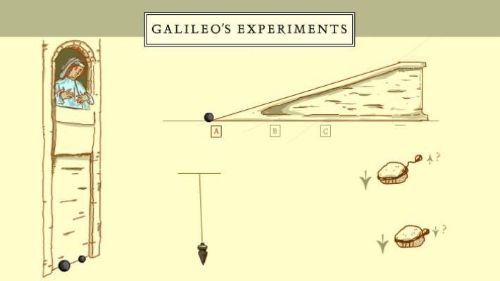 Galileo (V): los experimentos con bolas y planos inclinados