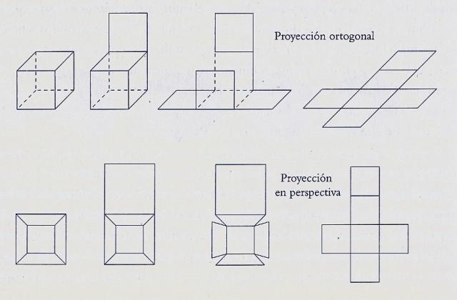 Imágenes planas del despliegue, paso a paso, de una caja cúbica en el plano, visto a través de las proyecciones ortogonales y en perspectiva del cubo. Imagen del libro La cuarta dimensión, RBA, 2010