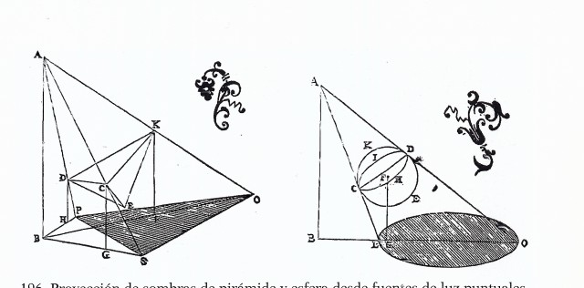 Proyección en perspectiva de un tetraedro y una esfera, que aparece en la Opticorum libri sex de 1613 del jesuita Franciscus Aguilonius