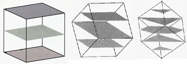 Secciones planas de un cubo dependiendo de la dirección de corte
