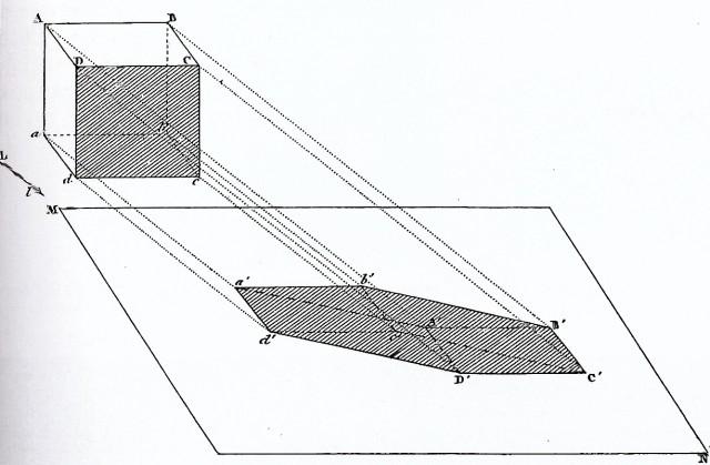 Proyección ortogonal de un cubo, que aparece en la obra Géométrie descriptive del matemático francés Gaspard Monge (1746-1818)