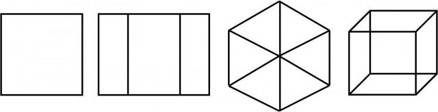 Proyecciones ortogonales de un cubo siguiendo una dirección a) perpendicular a dos de las caras del cubo, y paralela a las otras cuatro; b) paralela solamente a dos de las caras del cubo; c) paralela a la diagonal; d) no paralela ni a las caras ni a la diagonal