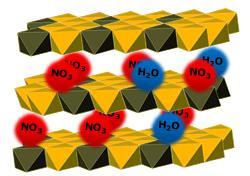 Representación de la estructura laminar de la hidrotalcita. Elaboración propia