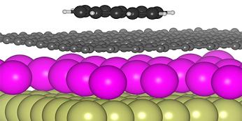 Ajustando la adsorción sobre grafeno