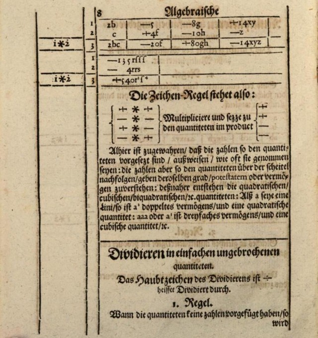 Página del libro Teutsche Algebra (1659), de John Rahn, que contiene la regla del signo en la multiplicación