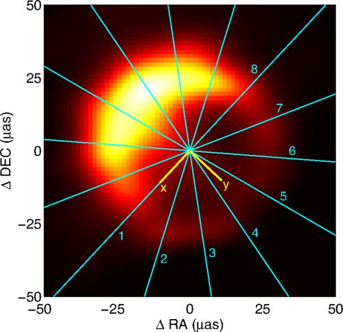 La primera imagen de Sagitario A* podría ser la prueba «definitiva» de la relatividad general